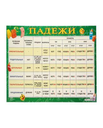 "Плакат ""Падежи"" А2 арт. СМЛ-120216-1-СМЛ0001298571"